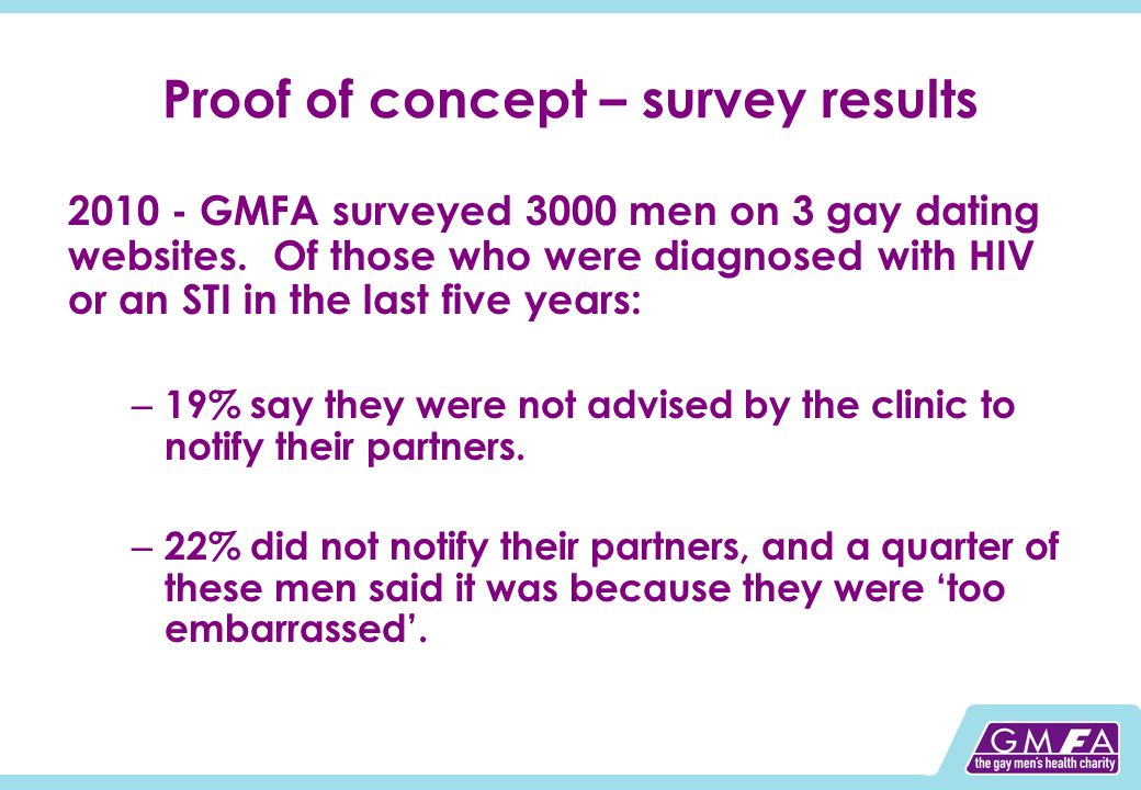 Proof of concept – survey results 2010 - GMFA surveyed 3000 men on 3 gay dating websites.
