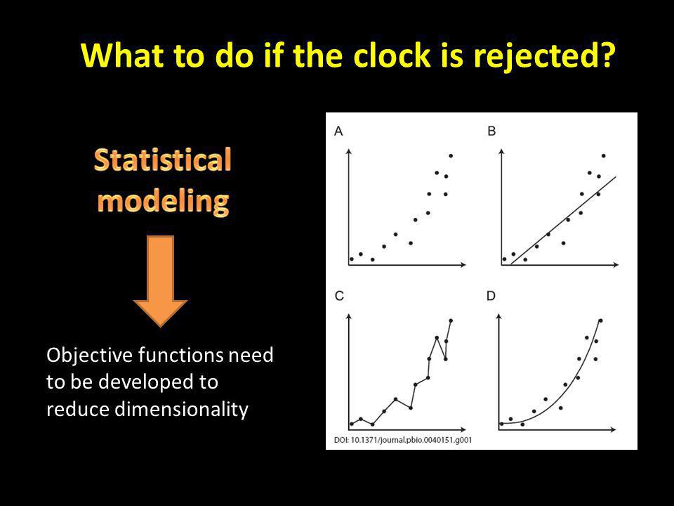 Objective functions need to be developed to reduce dimensionality