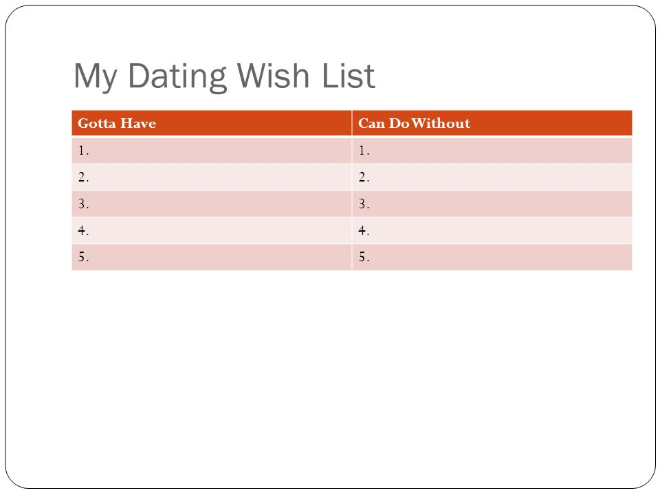 My Dating Wish List Gotta HaveCan Do Without 1. 2. 3. 4. 5.