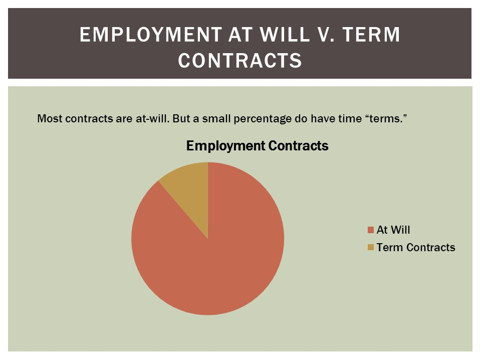 EMPLOYMENT AT WILL V. TERM CONTRACTS Most contracts are at-will.