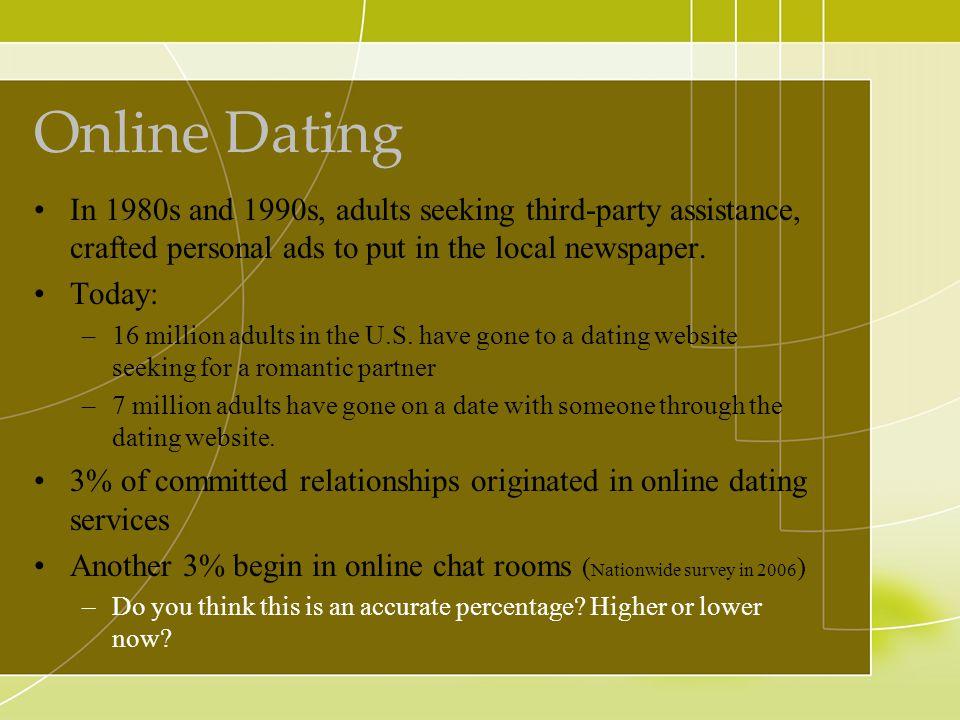 Dating första e-postmeddelanden exempel
