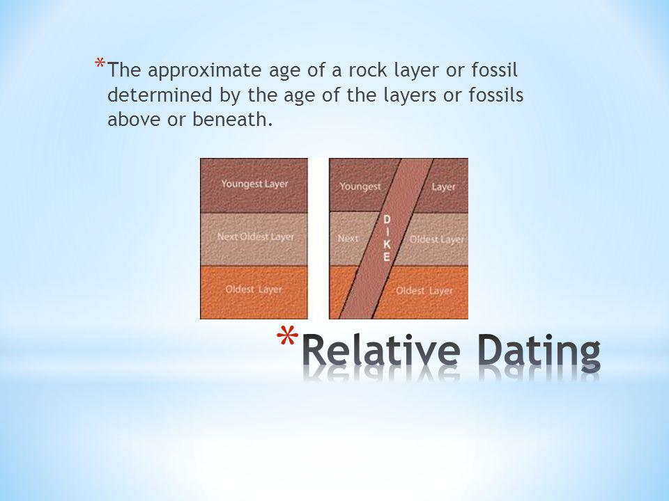 * The approximate age of a rock layer or fossil determined by the age of the layers or fossils above or beneath.