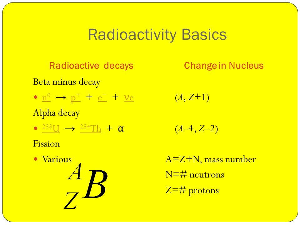 Radioactivity Basics Radioactive decaysChange in Nucleus Beta minus decay n 0 p + + e + ν e n 0p +e ν e Alpha decay 238 U 234 Th + α 238 U 234 Th Fission Various (A, Z+1) (A–4, Z–2) A=Z+N, mass number N=# neutrons Z=# protons