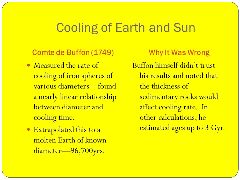 Cooling of Earth and Sun Comte de Buffon (1749)Why It Was Wrong Measured the rate of cooling of iron spheres of various diametersfound a nearly linear relationship between diameter and cooling time.