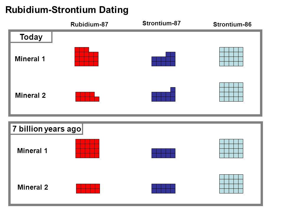 Online Dating tips første e-post
