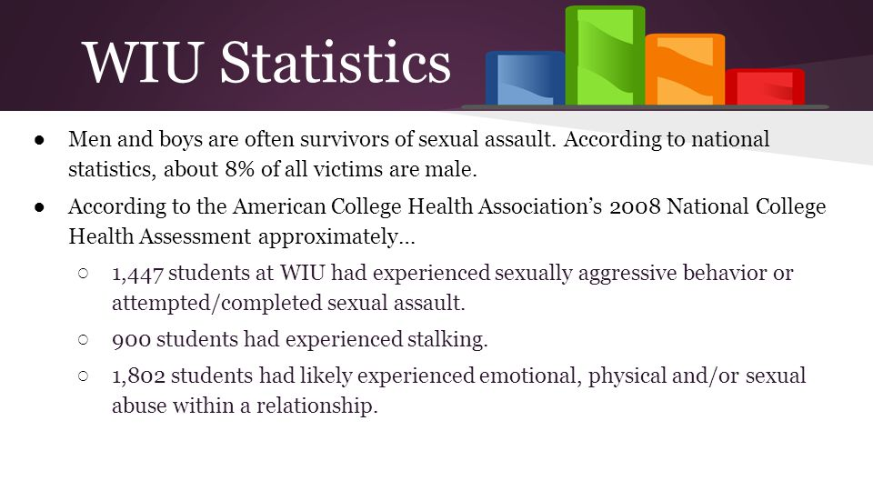 WIU Statistics Men and boys are often survivors of sexual assault.