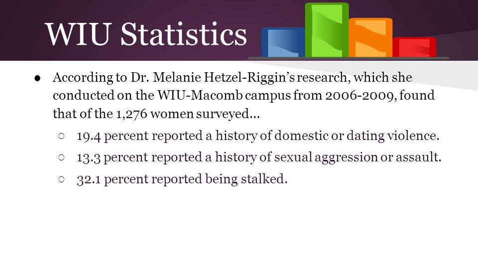 WIU Statistics According to Dr.