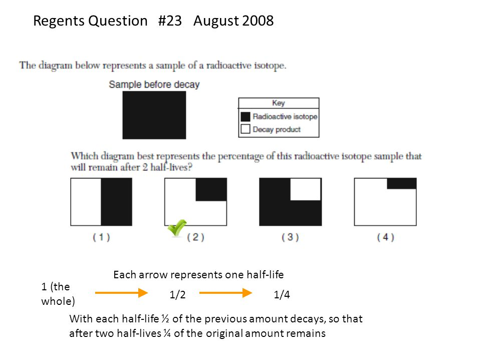 Regents Question #23 August 2008 1 (the whole) 1/21/4 Each arrow represents one half-life With each half-life ½ of the previous amount decays, so that after two half-lives ¼ of the original amount remains