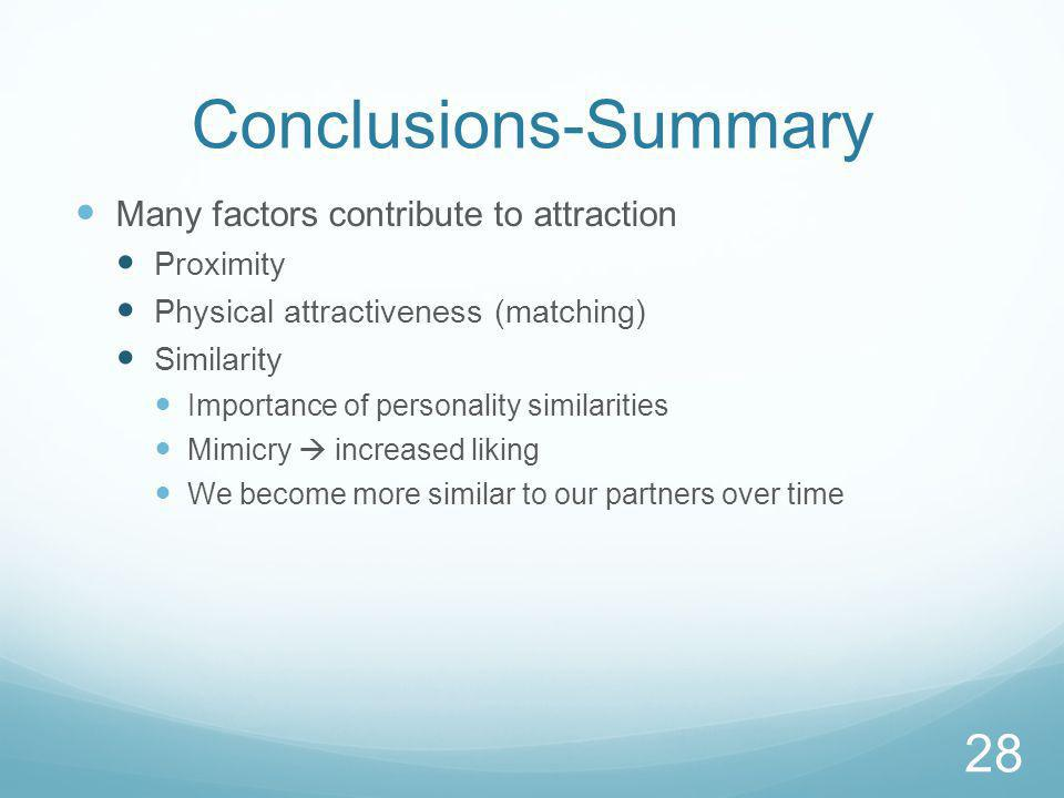 Conclusions-Summary Many factors contribute to attraction Proximity Physical attractiveness (matching) Similarity Importance of personality similarities Mimicry increased liking We become more similar to our partners over time 28