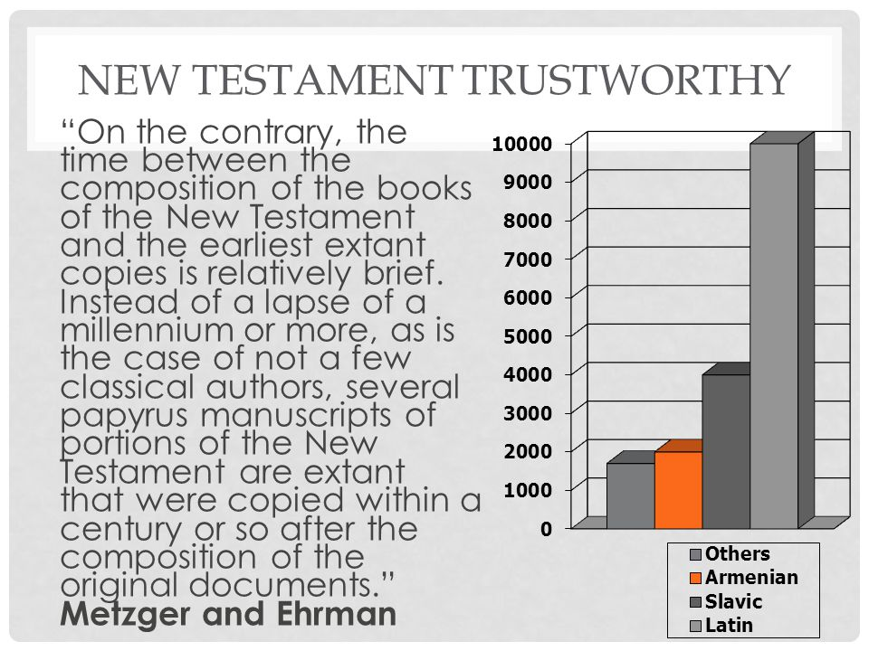 NEW TESTAMENT TRUSTWORTHY On the contrary, the time between the composition of the books of the New Testament and the earliest extant copies is relatively brief.