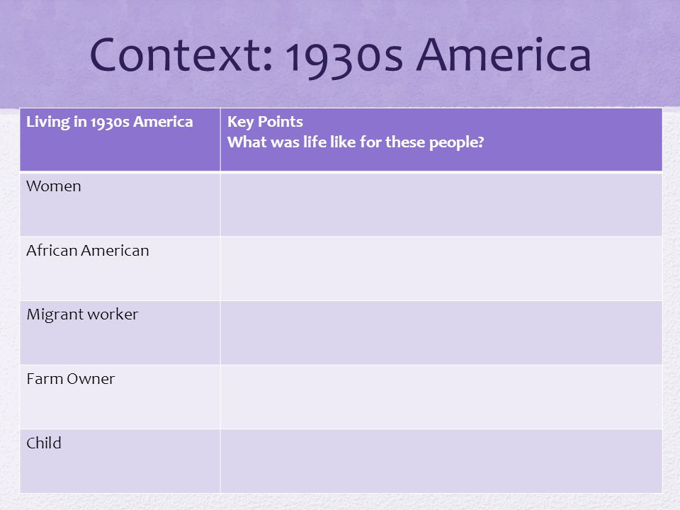 Context: 1930s America Living in 1930s AmericaKey Points What was life like for these people.