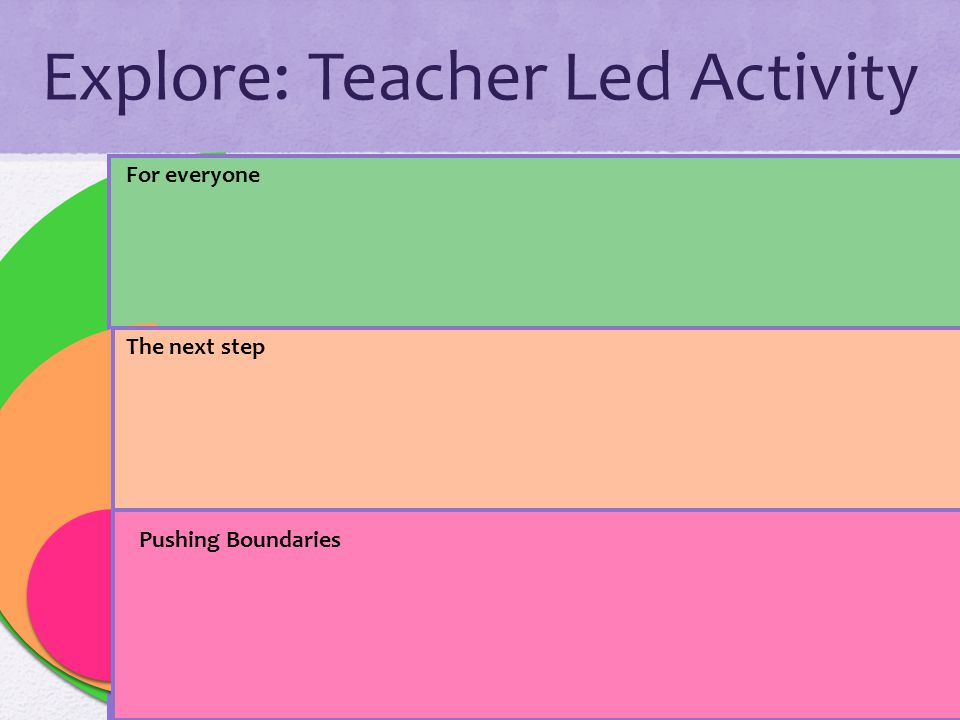 Explore: Teacher Led Activity Pushing Boundaries The next step For everyone