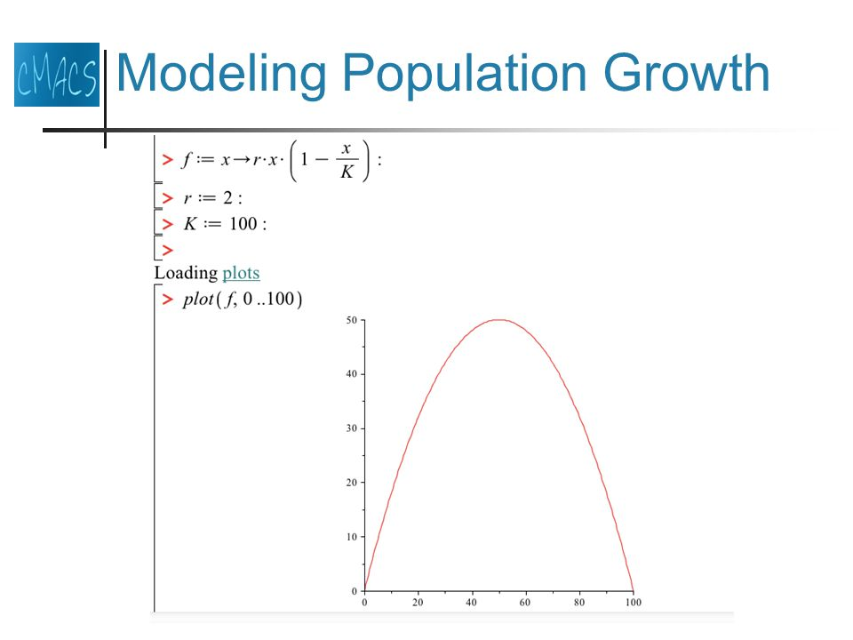 Modeling Population Growth