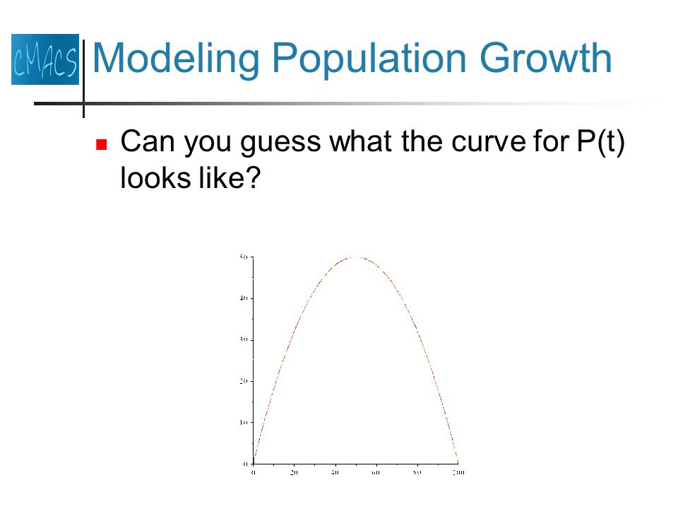 Can you guess what the curve for P(t) looks like