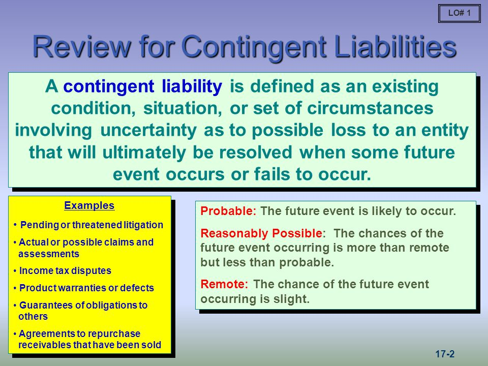 Review for Contingent Liabilities A contingent liability is defined as an existing condition, situation, or set of circumstances involving uncertainty as to possible loss to an entity that will ultimately be resolved when some future event occurs or fails to occur.