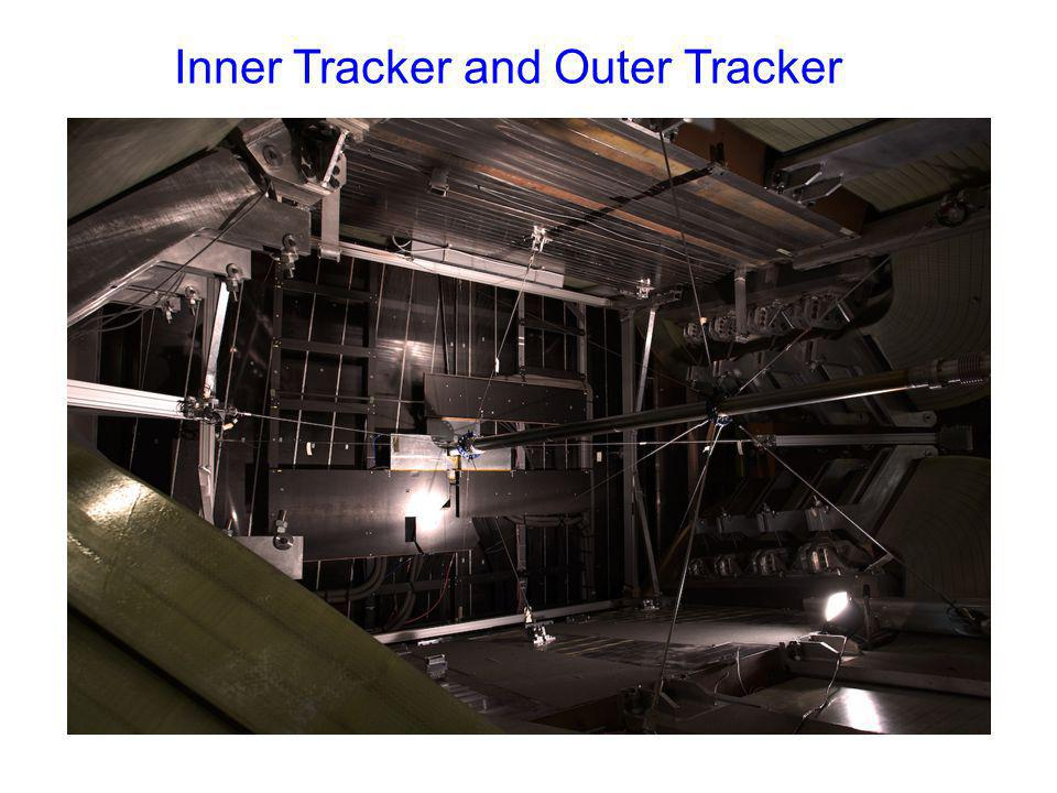 Inner Tracker and Outer Tracker mur de plomb PRS, SPD