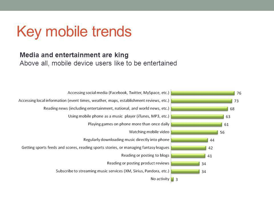 Key mobile trends Media and entertainment are king Above all, mobile device users like to be entertained
