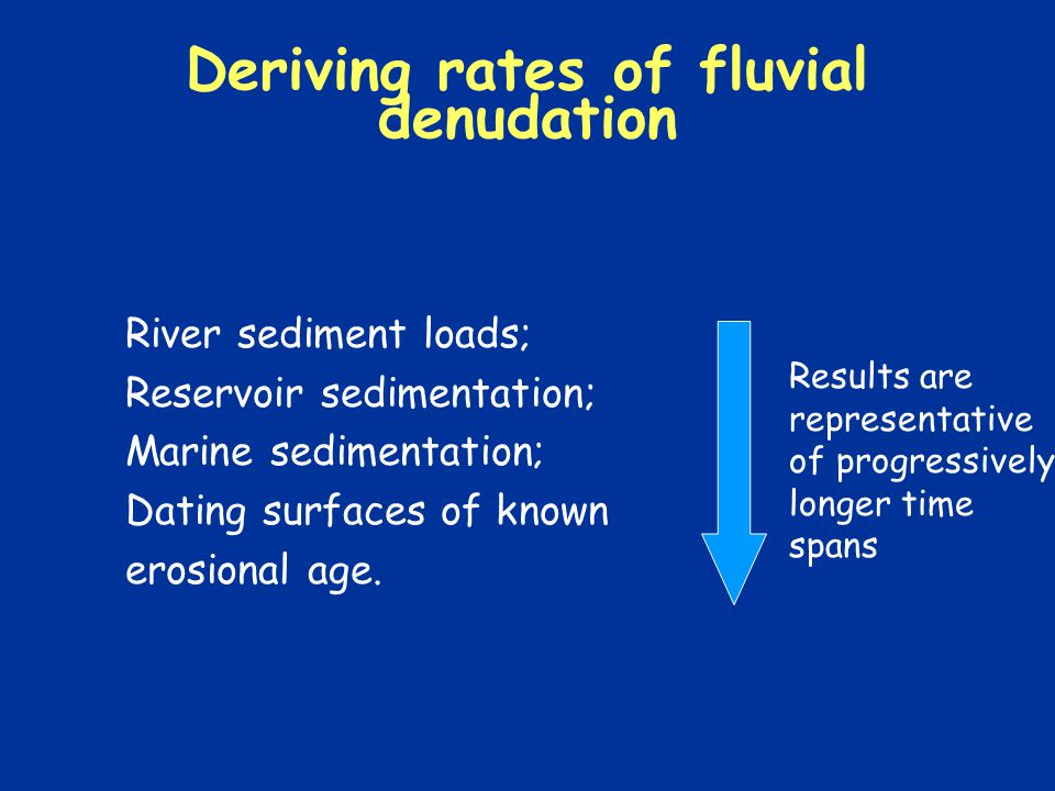 Deriving rates of fluvial denudation River sediment loads; Reservoir sedimentation; Marine sedimentation; Dating surfaces of known erosional age.