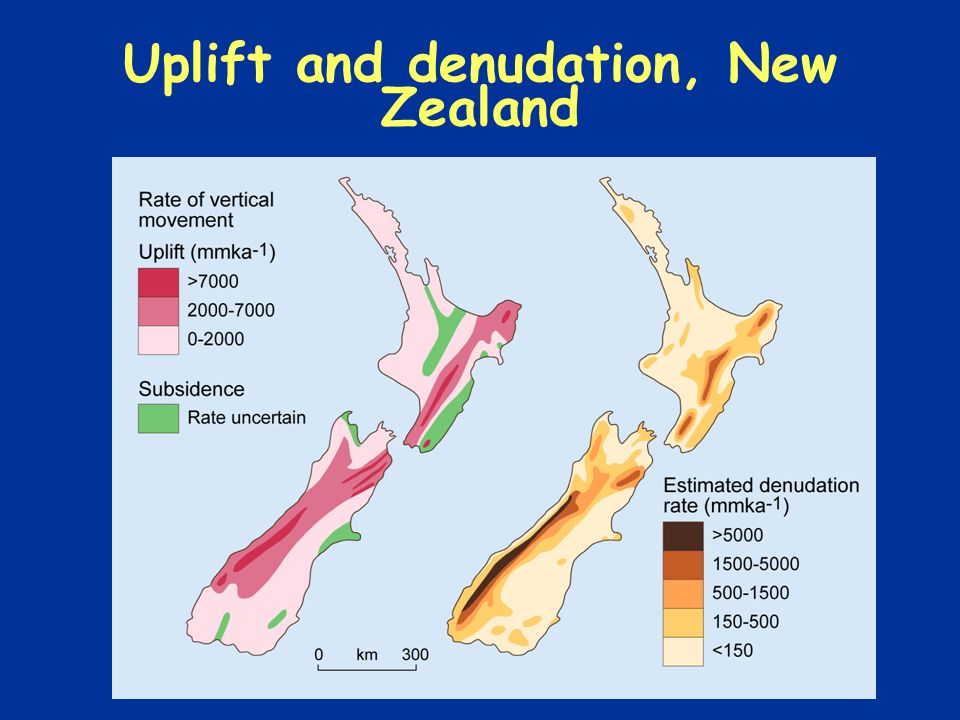 Uplift and denudation, New Zealand