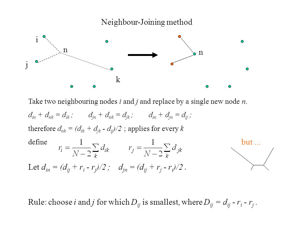 Neighbour-Joining method Take two neighbouring nodes i and j and replace by a single new node n.
