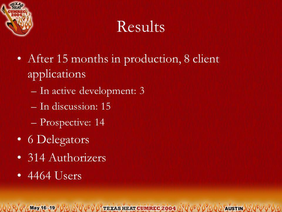 Results After 15 months in production, 8 client applications –In active development: 3 –In discussion: 15 –Prospective: 14 6 Delegators 314 Authorizers 4464 Users