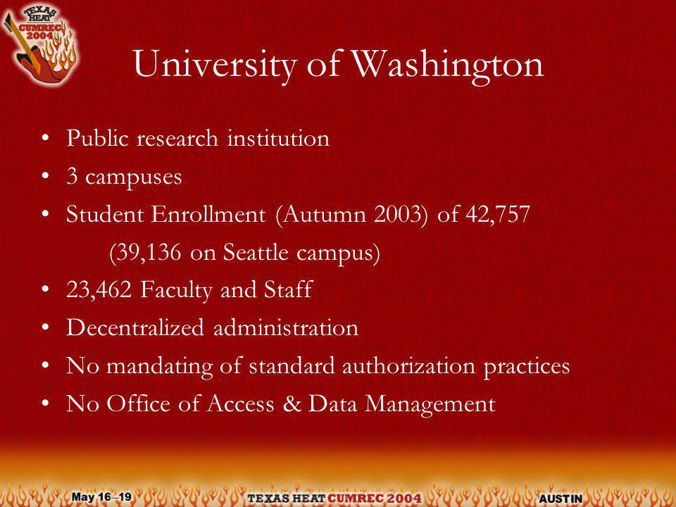 University of Washington Public research institution 3 campuses Student Enrollment (Autumn 2003) of 42,757 (39,136 on Seattle campus) 23,462 Faculty and Staff Decentralized administration No mandating of standard authorization practices No Office of Access & Data Management