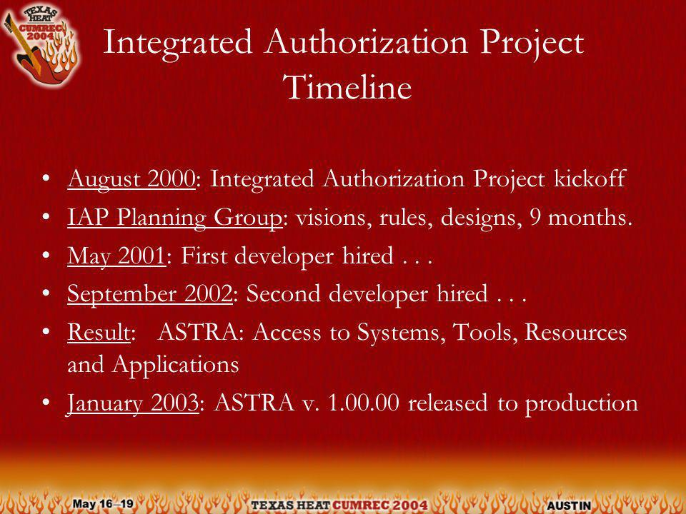Integrated Authorization Project Timeline August 2000: Integrated Authorization Project kickoff IAP Planning Group: visions, rules, designs, 9 months.
