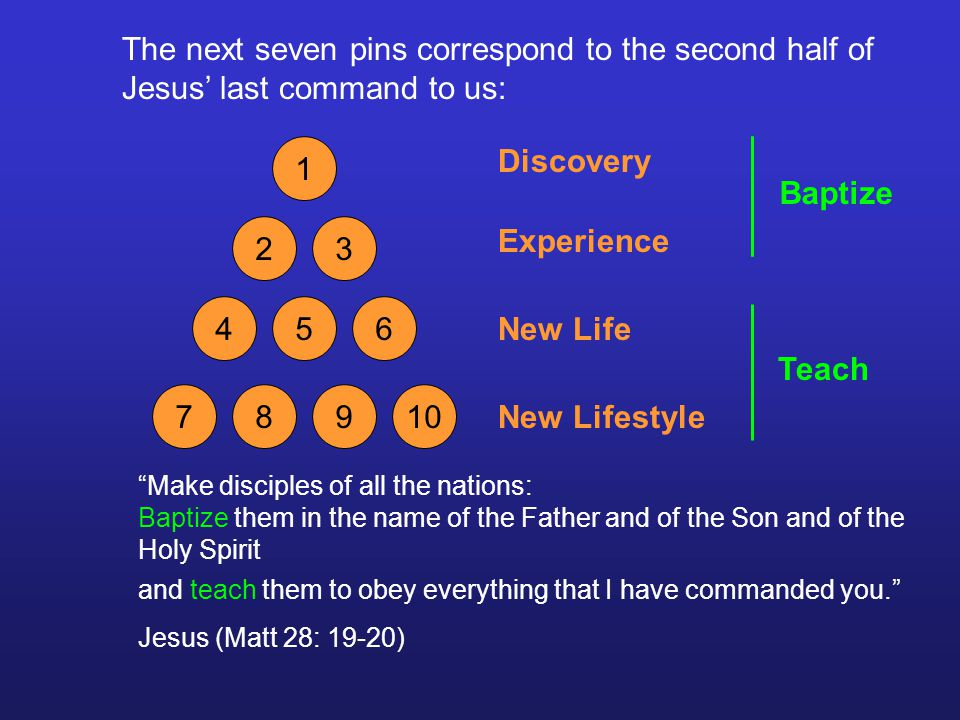 The next seven pins correspond to the second half of Jesus last command to us: 1 23 456 78910 Teach and teach them to obey everything that I have commanded you.