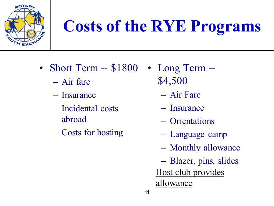 11 Costs of the RYE Programs Short Term -- $1800 –Air fare –Insurance –Incidental costs abroad –Costs for hosting Long Term -- $4,500 –Air Fare –Insurance –Orientations –Language camp –Monthly allowance –Blazer, pins, slides Host club provides allowance