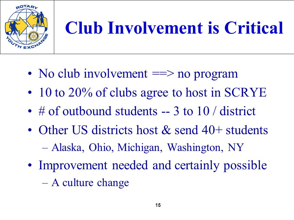 15 Club Involvement is Critical No club involvement ==> no program 10 to 20% of clubs agree to host in SCRYE # of outbound students -- 3 to 10 / district Other US districts host & send 40+ students –Alaska, Ohio, Michigan, Washington, NY Improvement needed and certainly possible –A culture change