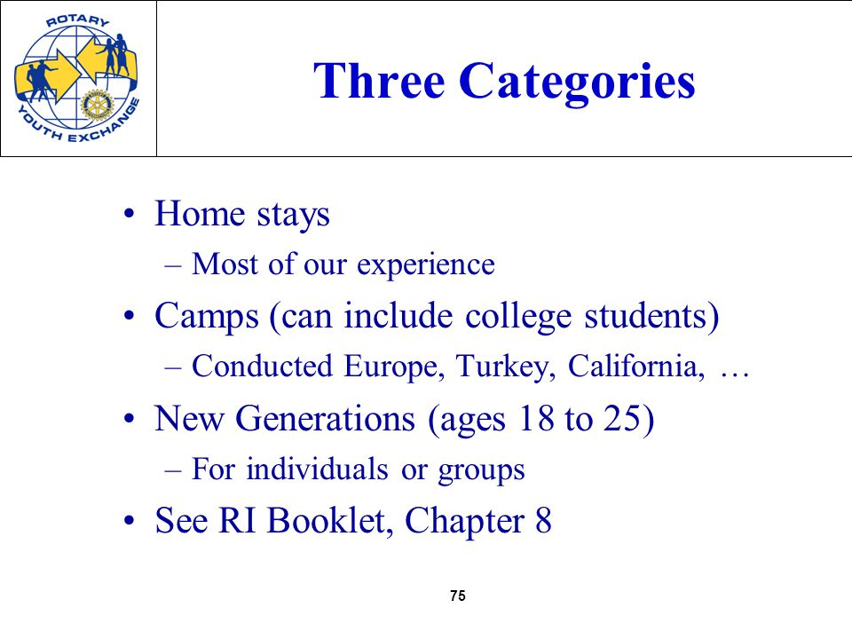 75 Three Categories Home stays –Most of our experience Camps (can include college students) –Conducted Europe, Turkey, California, … New Generations (ages 18 to 25) –For individuals or groups See RI Booklet, Chapter 8