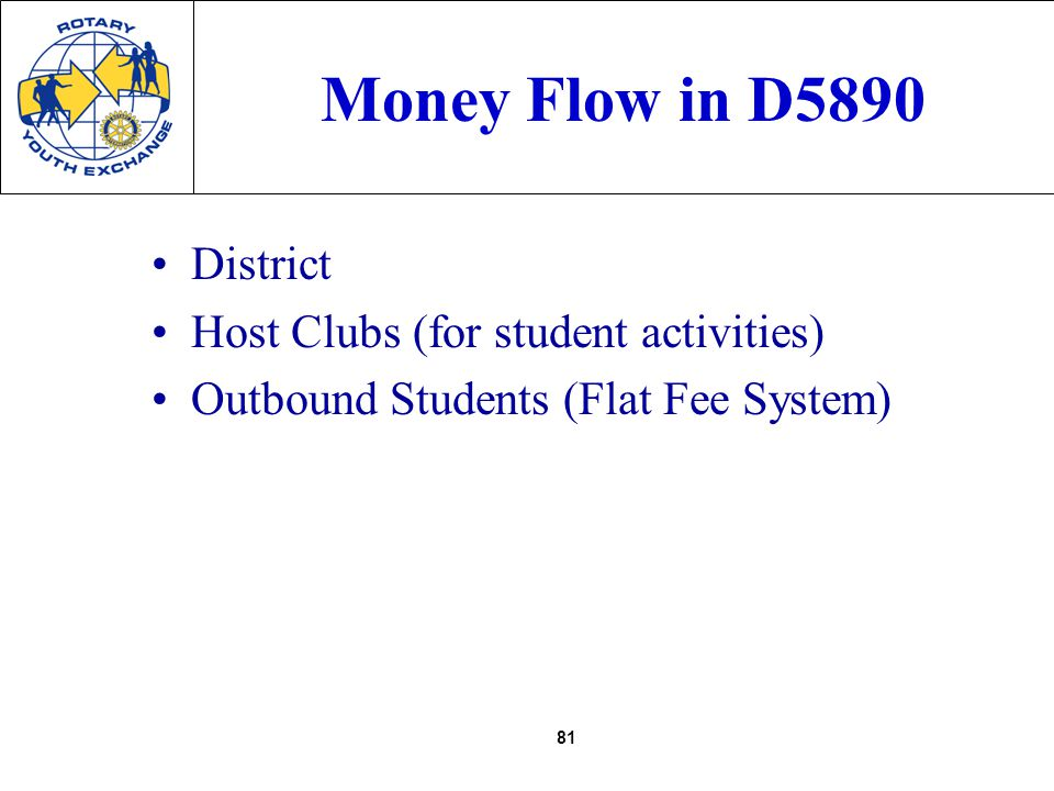 81 Money Flow in D5890 District Host Clubs (for student activities) Outbound Students (Flat Fee System)