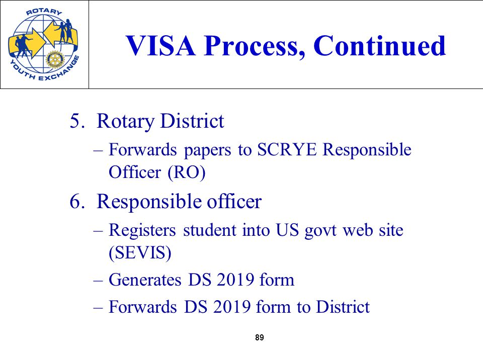 89 VISA Process, Continued 5. Rotary District –Forwards papers to SCRYE Responsible Officer (RO) 6.