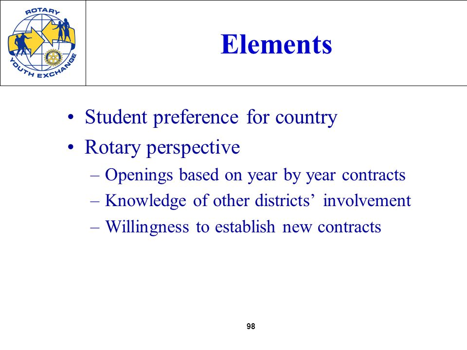 98 Elements Student preference for country Rotary perspective –Openings based on year by year contracts –Knowledge of other districts involvement –Willingness to establish new contracts