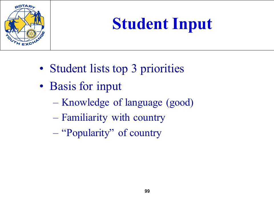 99 Student Input Student lists top 3 priorities Basis for input –Knowledge of language (good) –Familiarity with country –Popularity of country