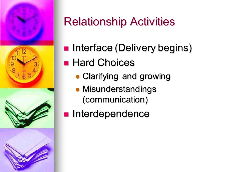 Relationship Activities Interface (Delivery begins) Interface (Delivery begins) Hard Choices Hard Choices Clarifying and growing Clarifying and growing Misunderstandings (communication) Misunderstandings (communication) Interdependence Interdependence