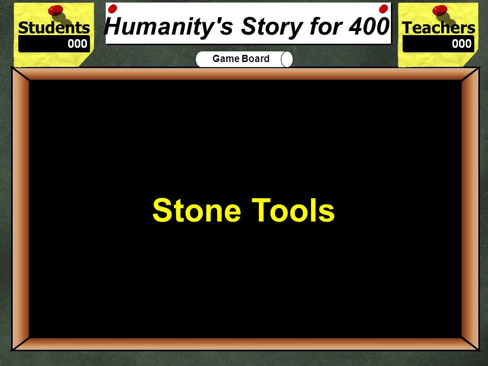 StudentsTeachers Game Board Archaeologists have found the remains of what may have been the first ______ used by humans in East Africa.