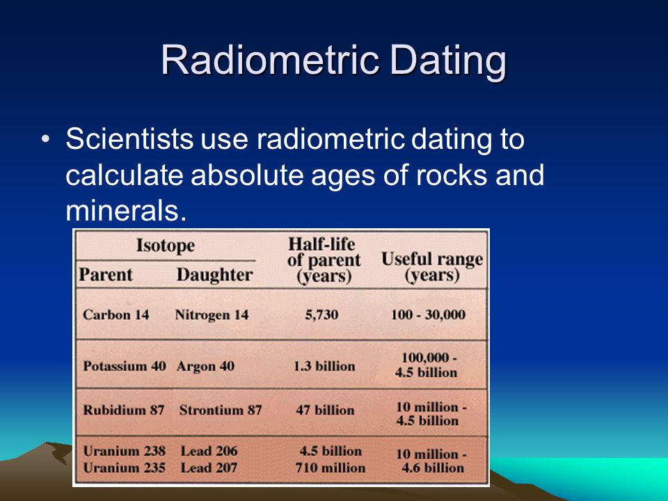 Radiometric Dating Scientists use radiometric dating to calculate absolute ages of rocks and minerals.