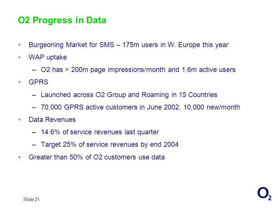 Slide 21 O2 Progress in Data Burgeoning Market for SMS – 175m users in W.