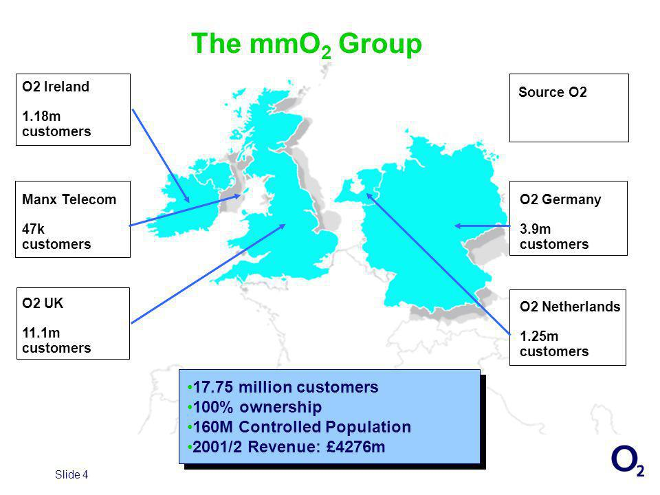 Slide 4 O2 UK 11.1m customers O2 Ireland 1.18m customers Manx Telecom 47k customers 17.75 million customers 100% ownership 160M Controlled Population 2001/2 Revenue: £4276m 17.75 million customers 100% ownership 160M Controlled Population 2001/2 Revenue: £4276m O2 Netherlands 1.25m customers O2 Germany 3.9m customers The mmO 2 Group Source O2