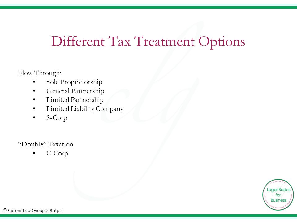 Different Tax Treatment Options Flow Through: Sole Proprietorship General Partnership Limited Partnership Limited Liability Company S-Corp Double Taxation C-Corp © Casoni Law Group 2009 p 8
