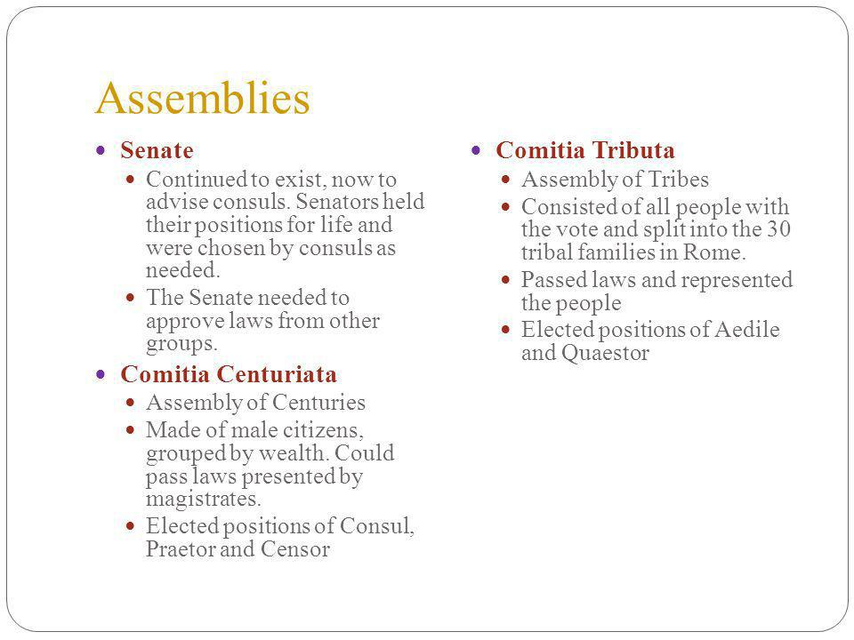Assemblies Senate Continued to exist, now to advise consuls.