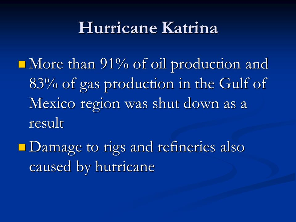 Hurricane Katrina More than 91% of oil production and 83% of gas production in the Gulf of Mexico region was shut down as a result More than 91% of oil production and 83% of gas production in the Gulf of Mexico region was shut down as a result Damage to rigs and refineries also caused by hurricane Damage to rigs and refineries also caused by hurricane