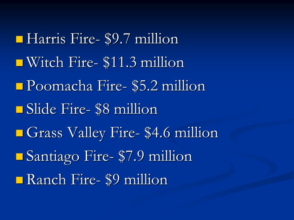 Harris Fire- $9.7 million Harris Fire- $9.7 million Witch Fire- $11.3 million Witch Fire- $11.3 million Poomacha Fire- $5.2 million Poomacha Fire- $5.2 million Slide Fire- $8 million Slide Fire- $8 million Grass Valley Fire- $4.6 million Grass Valley Fire- $4.6 million Santiago Fire- $7.9 million Santiago Fire- $7.9 million Ranch Fire- $9 million Ranch Fire- $9 million