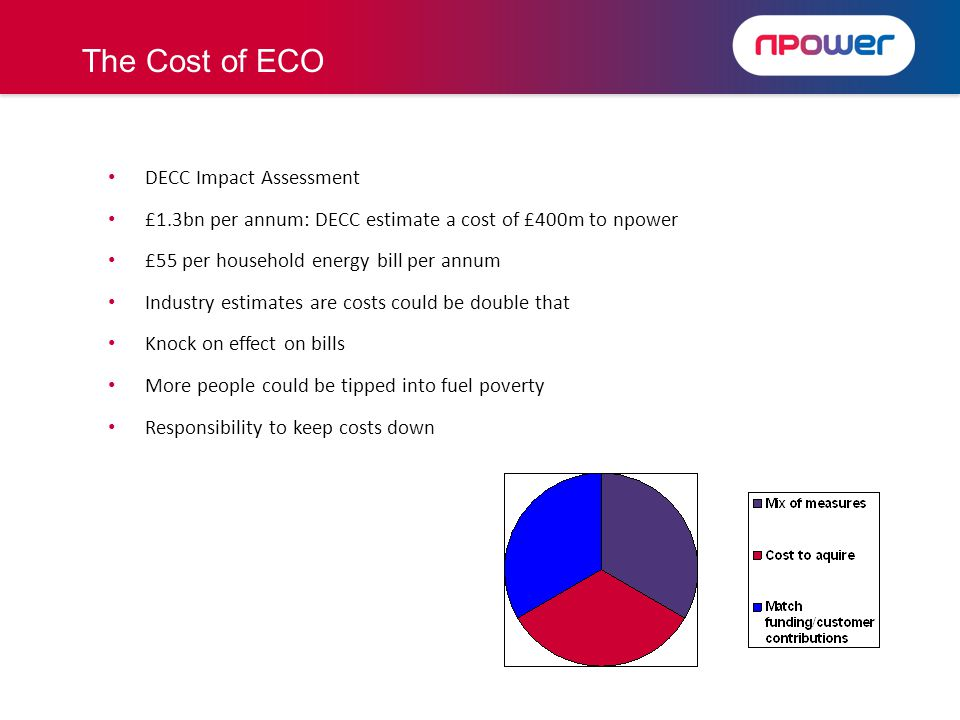 DECC Impact Assessment £1.3bn per annum: DECC estimate a cost of £400m to npower £55 per household energy bill per annum Industry estimates are costs could be double that Knock on effect on bills More people could be tipped into fuel poverty Responsibility to keep costs down The Cost of ECO