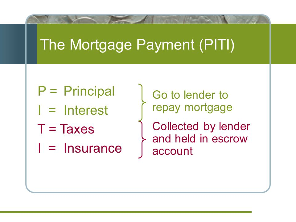 P = Principal I = Interest T = Taxes I = Insurance Go to lender to repay mortgage Collected by lender and held in escrow account The Mortgage Payment (PITI)