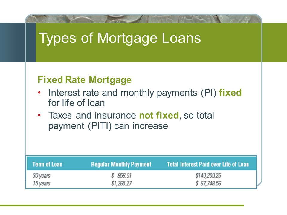 Types of Mortgage Loans Fixed Rate Mortgage Interest rate and monthly payments (PI) fixed for life of loan Taxes and insurance not fixed, so total payment (PITI) can increase