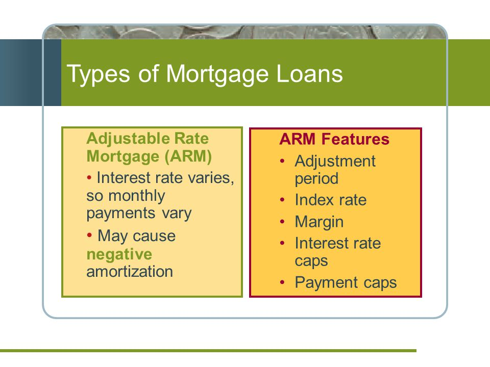 Types of Mortgage Loans Adjustable Rate Mortgage (ARM) Interest rate varies, so monthly payments vary May cause negative amortization ARM Features Adjustment period Index rate Margin Interest rate caps Payment caps