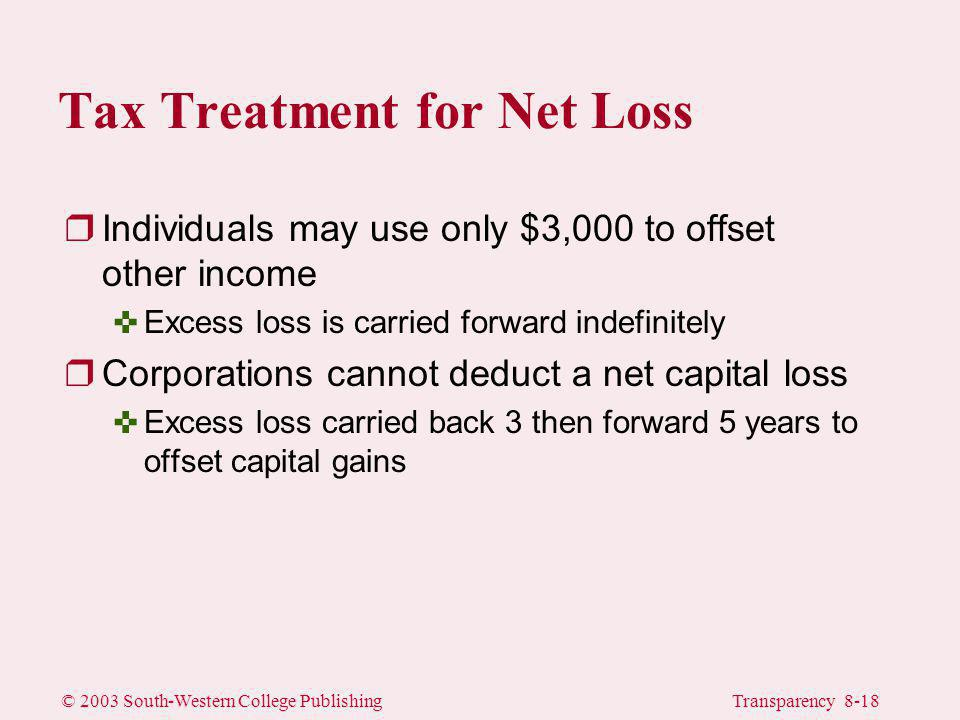 © 2003 South-Western College PublishingTransparency 8-18 Tax Treatment for Net Loss rIndividuals may use only $3,000 to offset other income <Excess loss is carried forward indefinitely rCorporations cannot deduct a net capital loss <Excess loss carried back 3 then forward 5 years to offset capital gains
