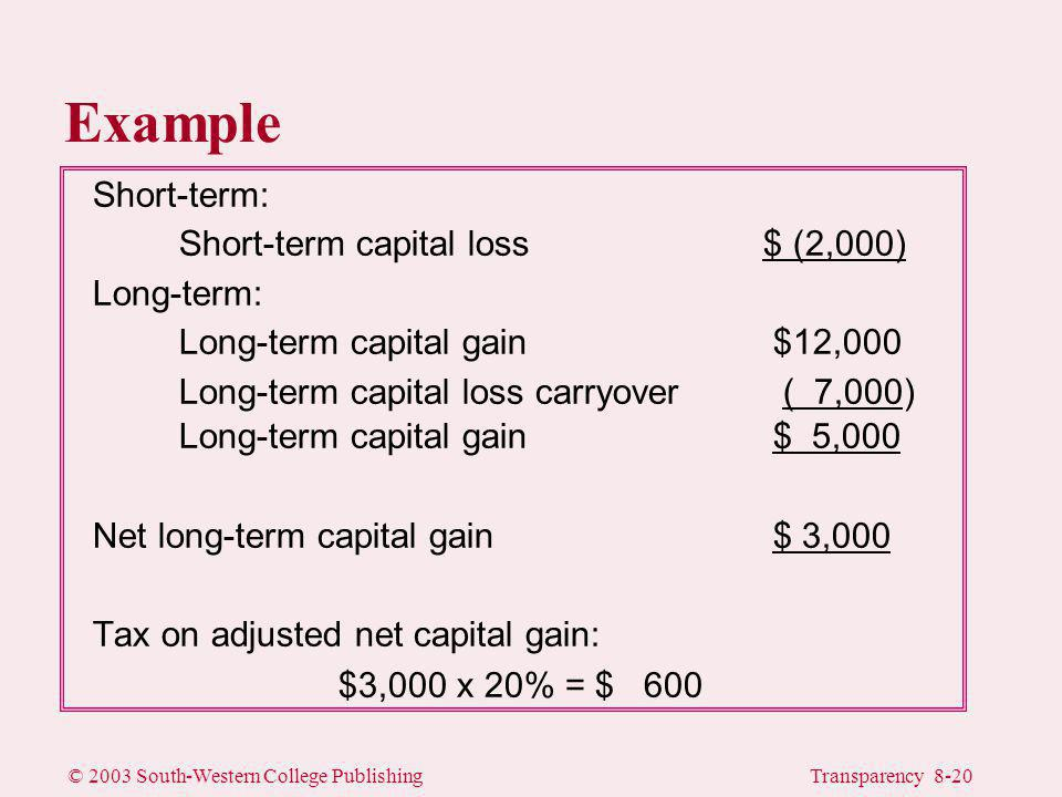 © 2003 South-Western College PublishingTransparency 8-20 Short-term: Short-term capital loss $ (2,000) Long-term: Long-term capital gain $12,000 Long-term capital loss carryover ( 7,000) Long-term capital gain $ 5,000 Net long-term capital gain $ 3,000 Tax on adjusted net capital gain: $3,000 x 20% = $ 600 Example